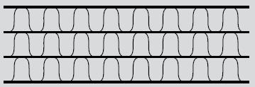 Triple wall corrugated board