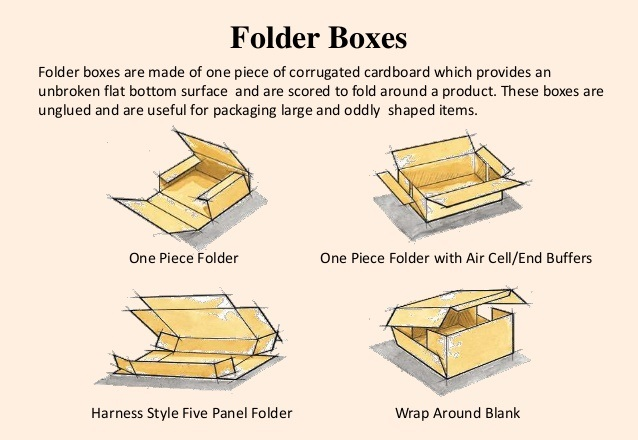 types-of-cardboard-storage-packing-boxes-in-dubai-uae-4-638